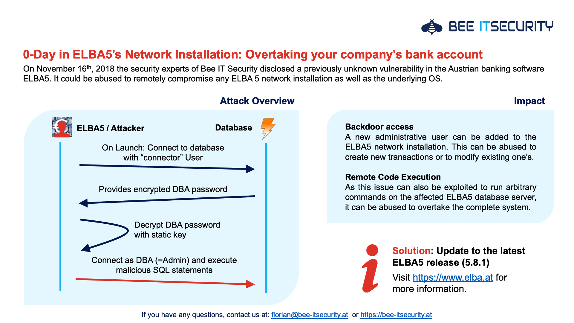 0-Day in ELBA5's Network Installation: Overtaking your